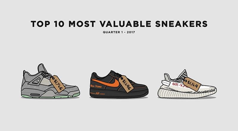 Nike,adidas,Air Max 1,VaporMax  上半年关注度极高的 9 款好鞋,现在价格都怎么样了?