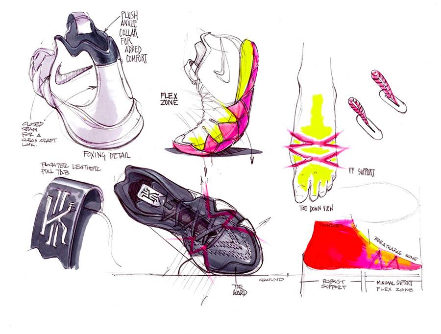 Kyrie 4,Nike  外观更加犀利!欧文新战靴 Kyrie 4 也迎来性能的进一步突破!