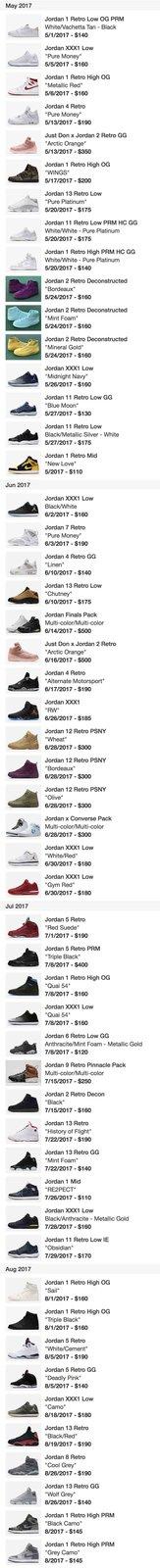 AJ,Air Jordan  球鞋印钞机!今年居然一共复刻了 174 双 Air Jordan!平均两天一双!