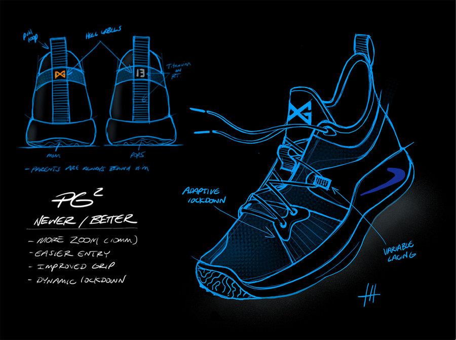 size 40 2553c d9a5d 这个超豪华的PG2 x PS4 套装!没有人不动心! 球鞋资讯 ...
