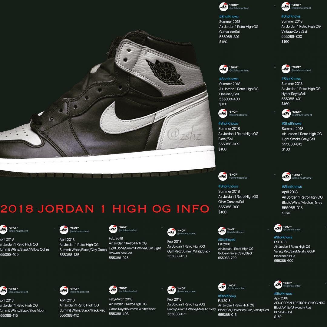 AJ1,Air Jordan 1 Air Jordan 1 今年 AJ1 重磅轮番登场,OW 联名居然不是最令人期待的!