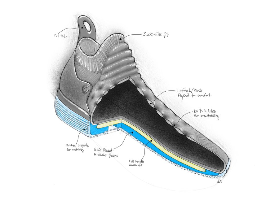 Zoom,Nike,React,KD11  全掌 Zoom + Nike React!目前 Nike 最顶级缓震配置到底有多软!