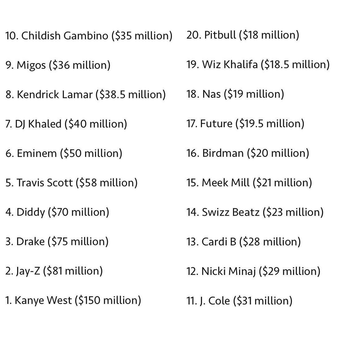 adidas,Yeezy,侃爷,明星  侃爷成为年收入最高的说唱歌手!你做了多少贡献?