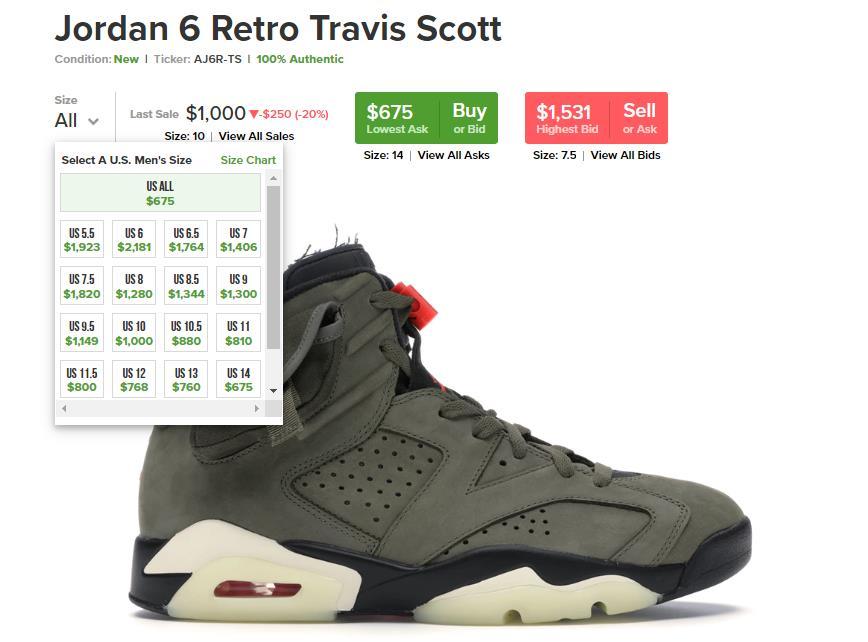 Travis Scott,Air Jordan 6,AJ6 粉丝买不到 TS x AJ6 上网吐槽!Travis Scott 亲自回复!