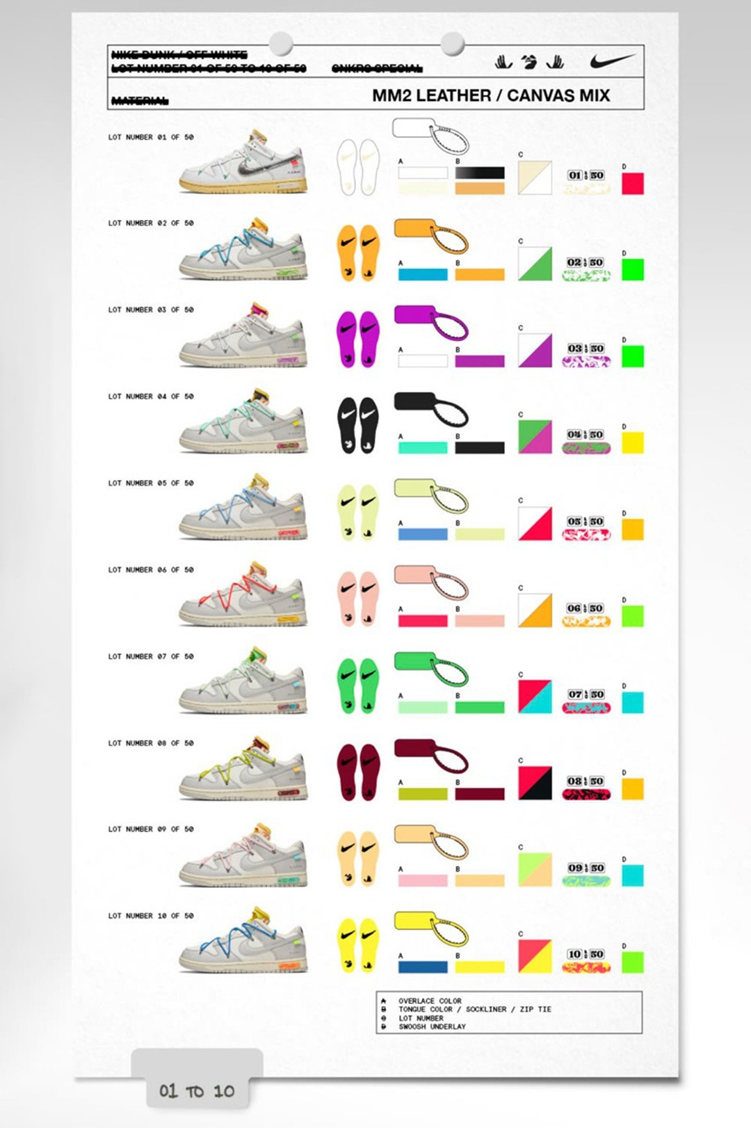 OFF-WHITE,Dunk,Nike,发售  官方开箱来了!OW x Dunk 鞋盒超特别!即将专属发售!